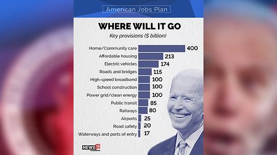 5-biden-american-jobs-plan.webp
