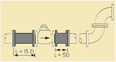Montagem-Colo-de-Cisne-nas-instalaçoes-de-medidores-de-água-Hidrometer