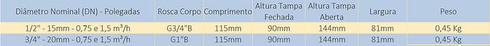 Dimensoes-Hidrometro-Unijato-Composite