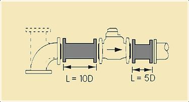 Instalação-de-medidores-Hidrometer