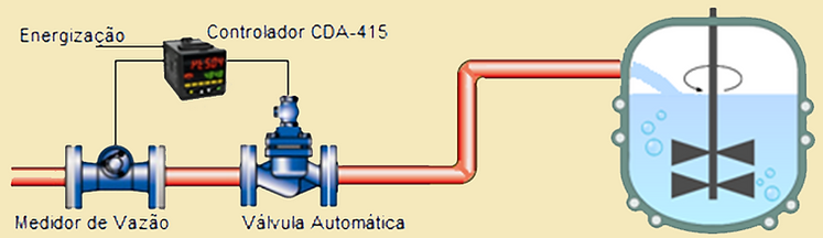 Instalaçao-CDA-415-Hidrometer