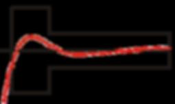 Curva-de-Incerteza-Multijato