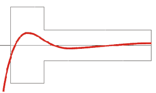 Curva-de-Incerteza-Hidrometro-Multijato