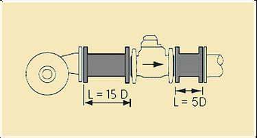 Medidores-Próximos-as-Bombas-Hidrometer
