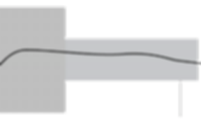 Curva-de-Incerteza-Hidrometro-Woltmann-Vertical