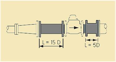 Ampliações-de-tubulaçao-para-instalação-do-medidor-de-água-Hidrometer