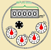Leitor-do-Hidrômetro-Hidrometer