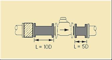 Instalação-reta-do-medidor-de-Água-Hidrometer