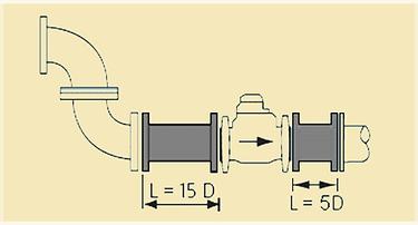 Medidores-Instalados-Proximos-as-Curvas-Hidrometer