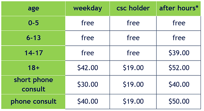 Enrolled Fees July 2020.png