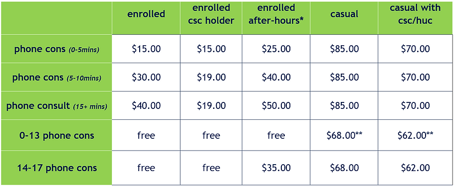 phone fees oct 2020.png