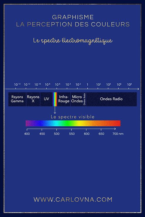 LA-PERCEPTION-DES-COULEURS-06.png