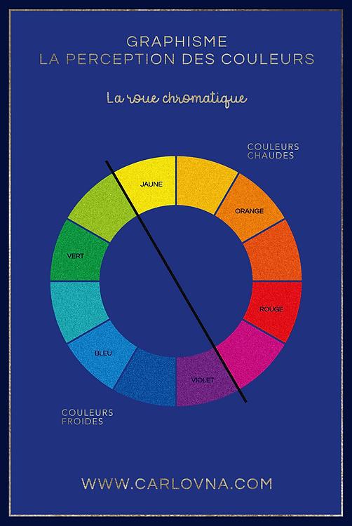 LA-PERCEPTION-DES-COULEURS-05.png