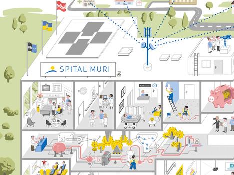 Strategie Spital Muri