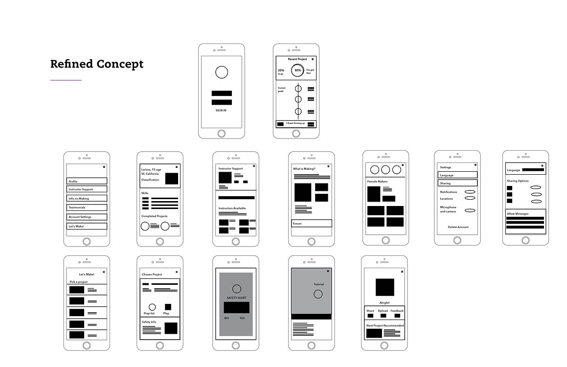 AppSections_WireFrames.jpg