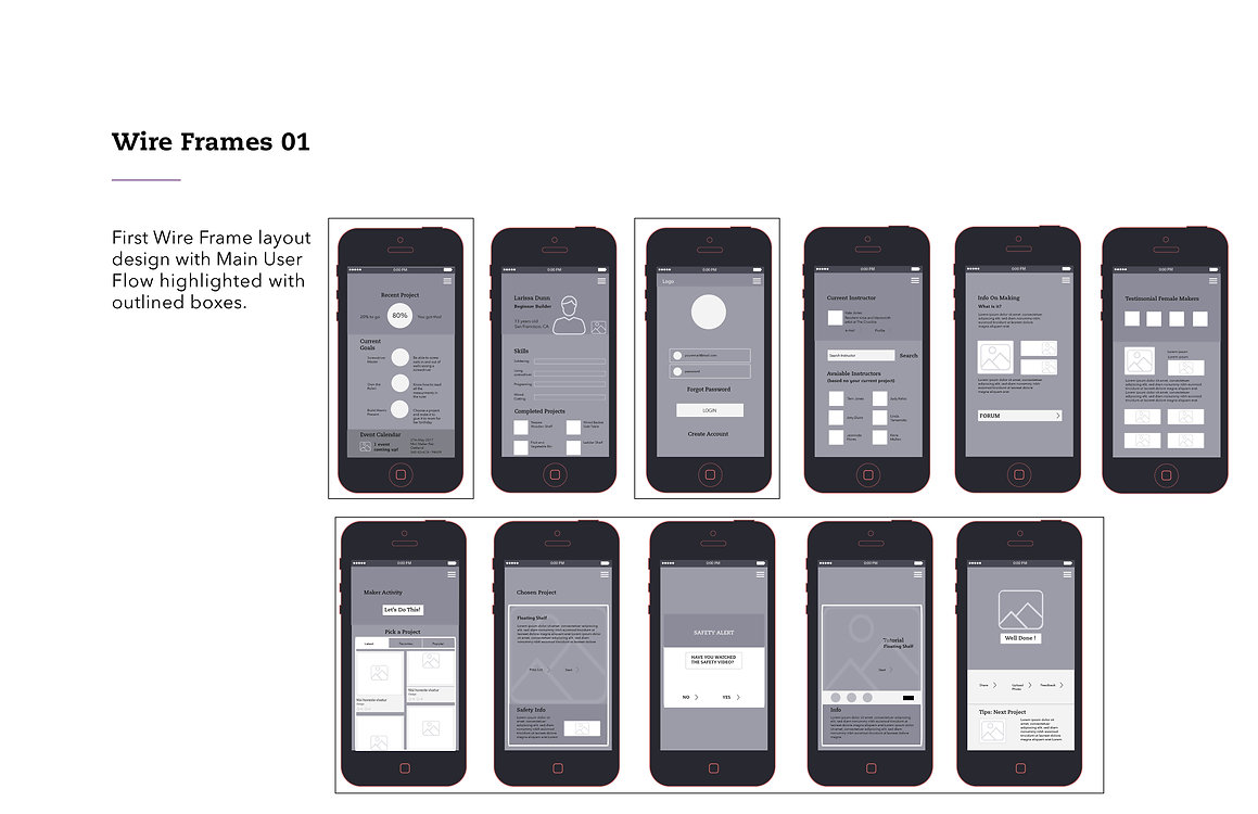 AppSections_WireFrames2.jpg