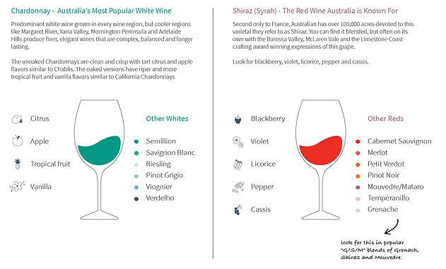 AustralianWinesChart-01.jpg