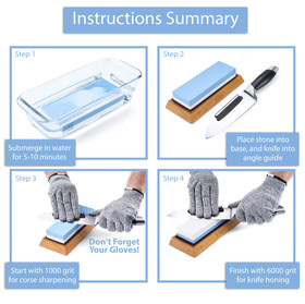 Instructions Summary.jpg