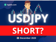 USDJPY Trade Idea (Dec, 2020) Incoming BEAR Market?