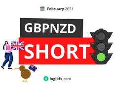 Sterling Sellers Strike Back! (Forex Trade Analysis, Feb 2021) GBPNZD SHORT
