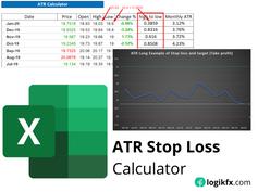 5 Step Guide to Trading using Average True Range - ATR Stop Loss Calculator