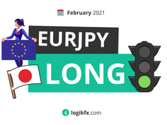 EURJPY Trade Idea (Feb, 2021) Start of a Trend?