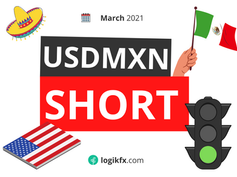 USDMXN Trade Analysis (March,2021) $1.9 Trillion Government Package