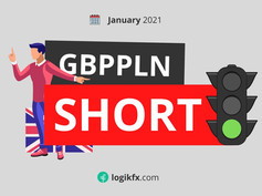 GBPPLN (Trade Idea, Jan 2021) Sellers Exhausted or Final FALL?