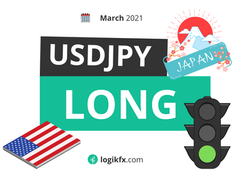 USDJPY Forecast (March,2021) FED not extending pandemic-era exemption