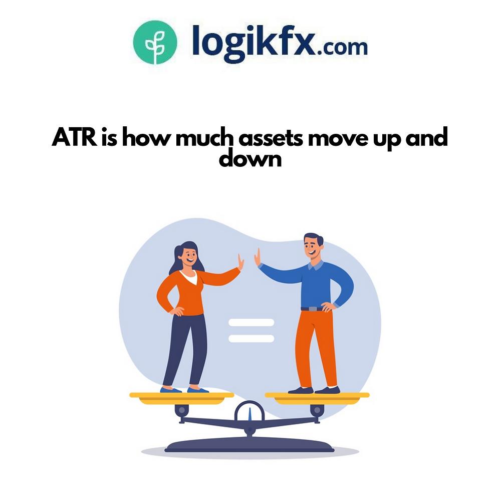 Definition of ATR Average True Range