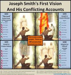 """Versions Of The """"First Vision"""""""
