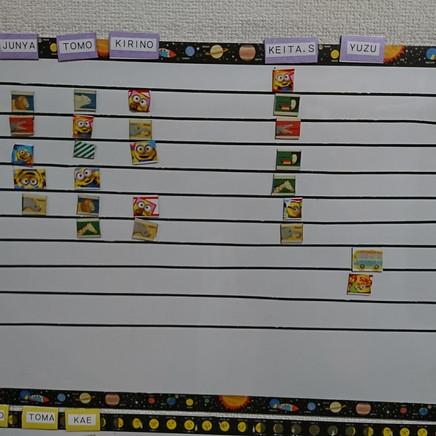 日課の一覧表