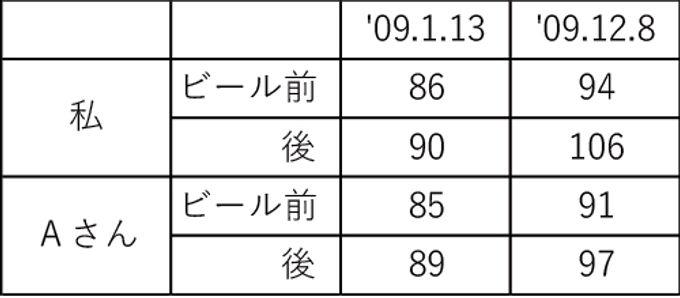 「箸ピースナック」物語④
