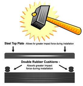 RevHD Hammer Explained.jpg