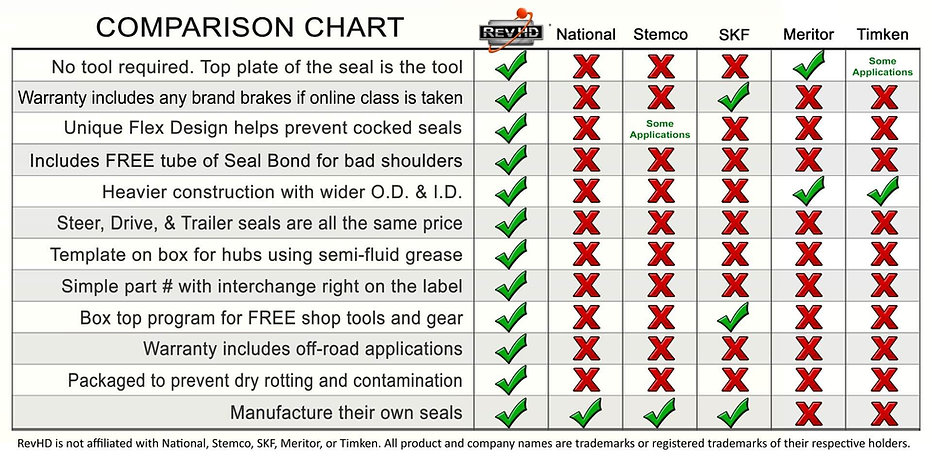 RevHD Comparison Chart.jpg