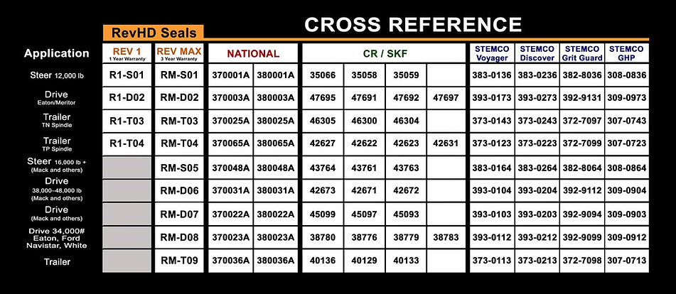 Cross Reference Panel THE ONE.jpg