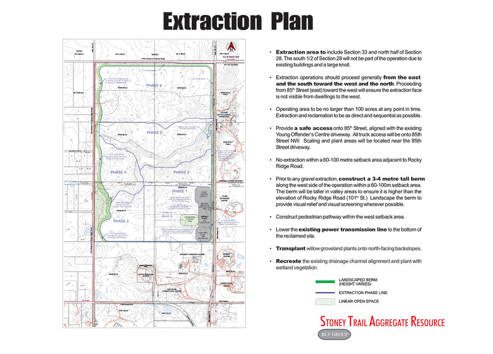 Extraction Plan