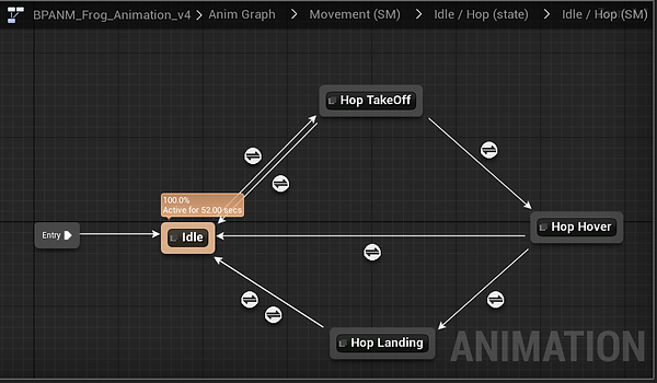 CharacterAnimation_State Diagram-II.PNG
