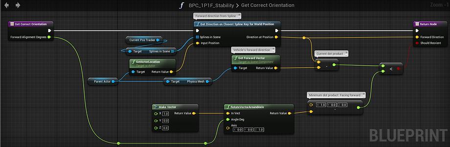 GetCorrectOrientation_Blueprint.PNG