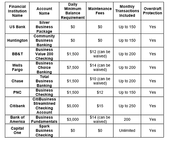 Financial consulting cincinnati dayton emerald sparks you signed up to work 80 hours for yourself and you need to find somewhere to stash all the money that is flowing in and your mattress just wont fandeluxe Gallery