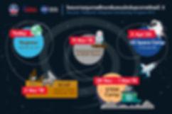 TimelineSpaceCamp-2-01.jpg