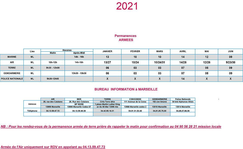 Copie de Permanence Armée 2021 - Janv 20