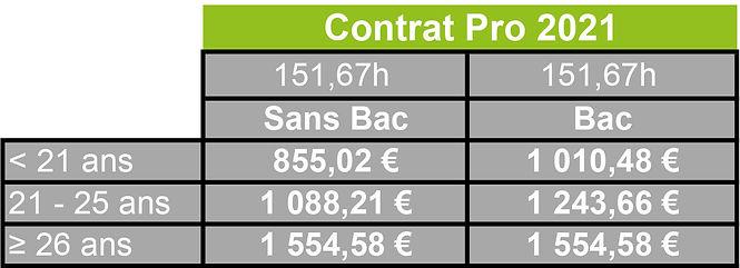 Contrat Pro.jpg
