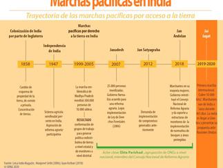 Fátima Pinango, delegada ecuatoriana al Jai Jagat 2020: Un diálogo tras bastidores