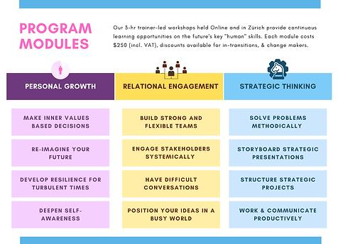 Program Modules   Self Leadership.png