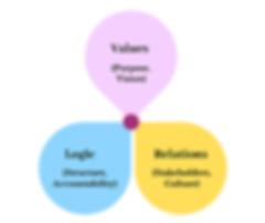 Impact  VLR | MQ Learning