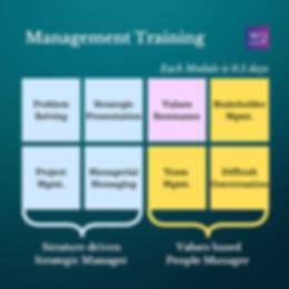 CR Management - Training-3-2.png