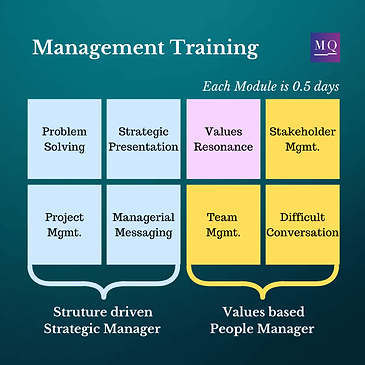 CR Management - Training-3-2.png