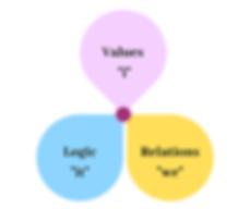 Values _i_.png