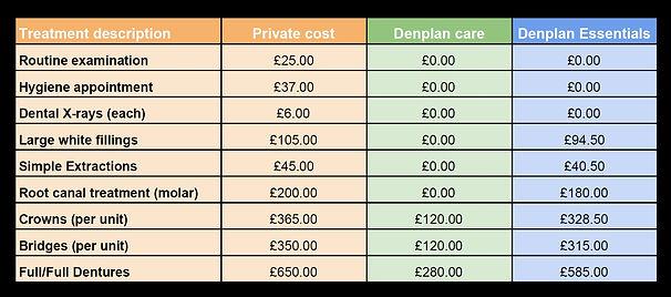 denplan prices.jpg